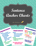 Sentences Anchor Charts