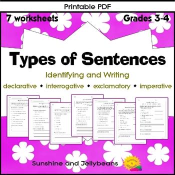 Sentences - Declarative, Interrogative, Exclamatory, Imperative - Grades 3-4