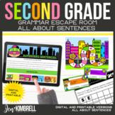 Sentences Escape Room Printable & Digital Activity 2nd Grade