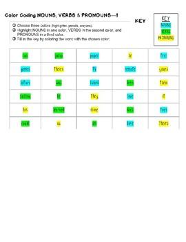 Sentences Part ONE---4th - 8th Grades