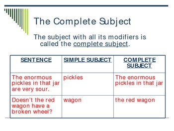Sentences Power Point