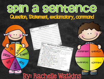 Sentences: Question, Statement, Command, Exclamatory