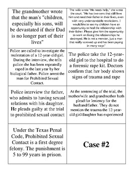 Sentencing of Real-Life Cases Activity