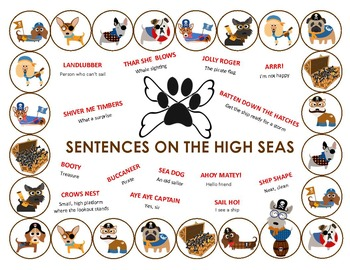 Sentences on the High Seas - Statement, Question, Command, Exclamation