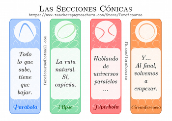 Separador de secciones cónicas (Conic sections bookmark)
