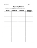 Separating Mixtures Worksheet with Answer Key