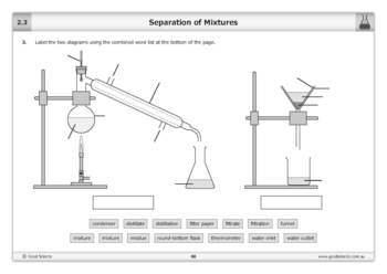 Separation of Mixtures [Worksheet]