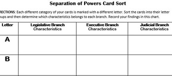 Branches of U.S. Government Card Sort
