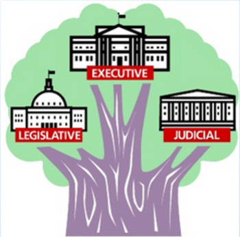 Separation of Powers Full Lesson