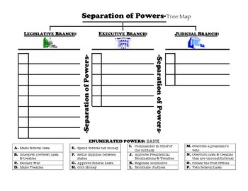 Separation of Powers: Graphic Organizer
