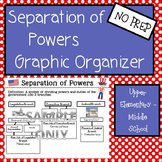 Separation of Powers Graphic Organizer
