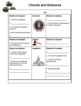 Separation of Powers Guided Notes