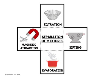 Separation of mixtures-Interactive Science Notebook foldables