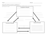 Seperation of Powers Graphic Organizer