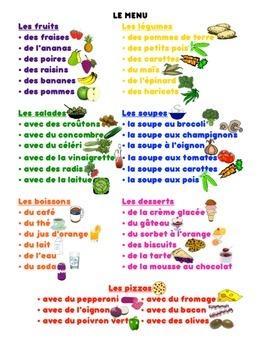 Sept familles card game - Au Restaurant