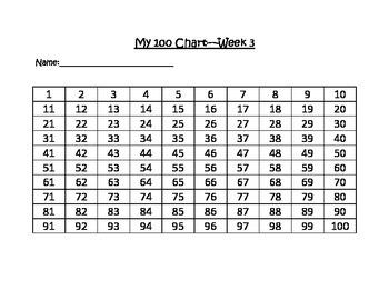Kites 100 Chart Math Station Week 3 & 4 Common Core K.CC.1 B2S