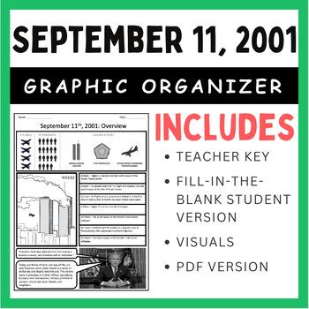 September 11th, 2001: Graphic Organizer