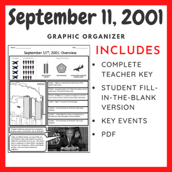 September 11th, 2001: Graphic Organizer