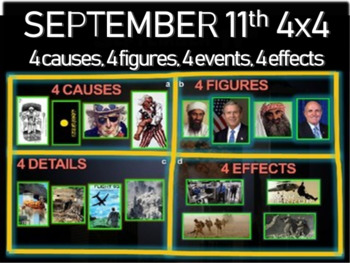 September 11th Terrorist Attacks: 4 causes 4 figures 4 events 4 effects