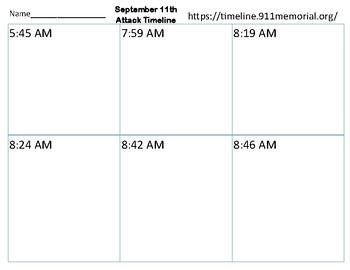 September 11th Timeline Webquest (Compatible with 9/11 Memorial website)