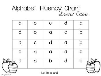 September Alphabet Fluency Probes: Letter Recognition and Letter Sound Fluency