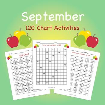 September Apple 120 Chart Activities