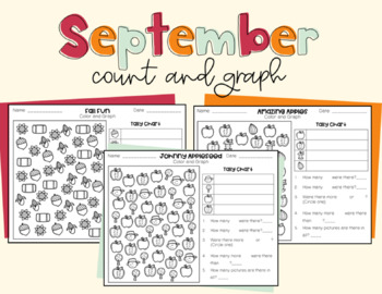 September Count and Graph