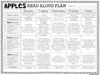 September Interactive Read Aloud Plans