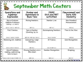 September Math Centers Menu {CCS Aligned} Grade 1