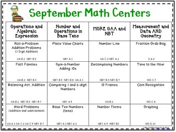 September Math Centers Menu {CCS Aligned} Grade 2