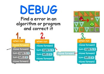 Predict -Debug - Algorithm - Sequence - for Display in Computing area