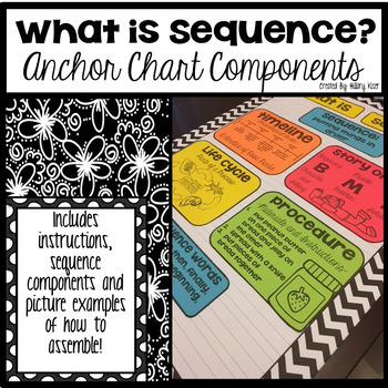 Sequence Anchor Chart Components