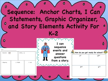 Sequence Anchor Chart Story Elements Writing Activity Common Core