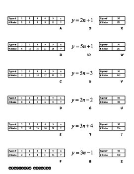 Sequence Card Sorting - PP