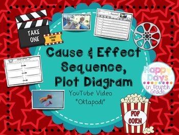 "Cause & Effect, Sequence, Plot Diagram {Using YouTube Video - ""Oktapodi""}"