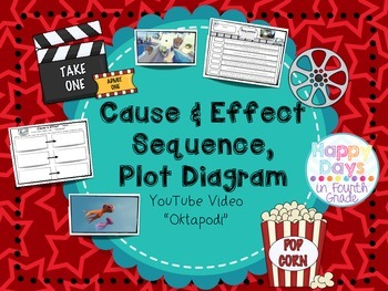 "Cause & Effect, Sequence, Plot Diagram {Using YouTube Video - ""Oktapodi""}"