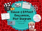 Cause & Effect, Sequence, Plot Diagram {Using YouTube Vide