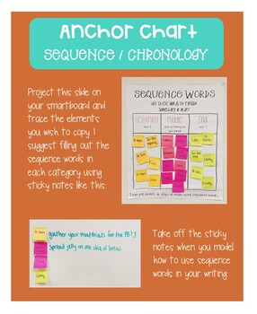 Sequence/Chronology Anchor Chart