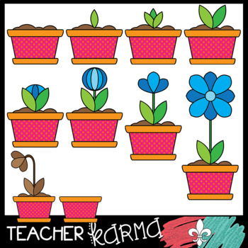 Sequence Clipart BUNDLE 2 * Sequencing