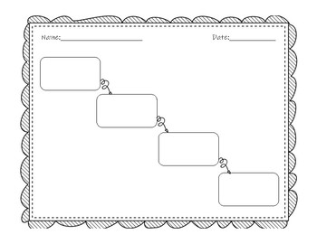 Sequence/Cycle Graphic Organizers