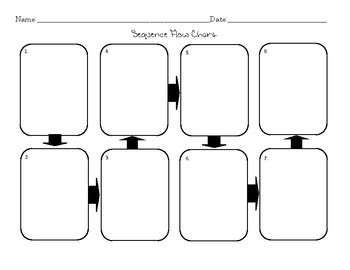 Sequence Flow Chart by Tina Travers | Teachers Pay Teachers