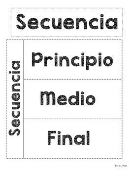 Sequence Foldable Spanish and English