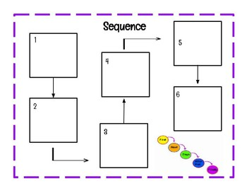 Sequence Graphic Organizer!!
