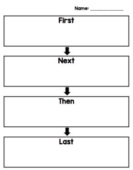 Sequence Graphic Organizers