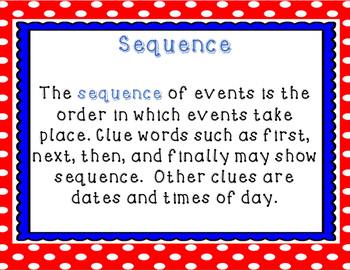 Sequence Interactive Notebook