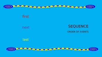 Sequence Introduction Powerpoint