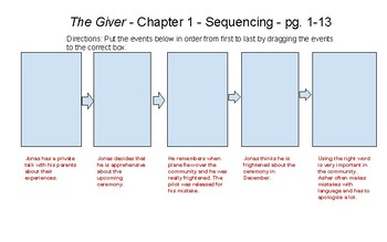 Sequence Maps for The Giver - Chapter 1
