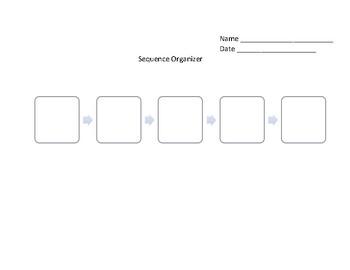 Sequence Organizer
