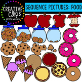 Sequence Pictures: Food {Creative Clips Digital Clipart}