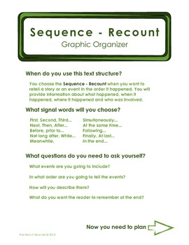 Sequence Recount Graphic Organizer